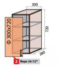 Модуль №2 в 300-720 верх кухни