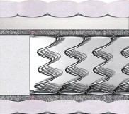 Двуспальный матрас Lyon — 160x200 см
