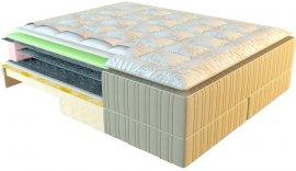 Двуспальный матрас American Dream Franklin — 200x200см