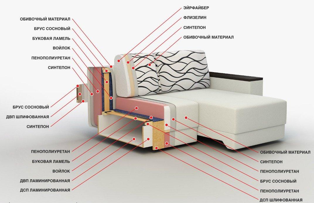 Угловой диван Амерс ВиттоАмерсДиваныПродукцияNarodniy.com.ua интернет-магазин мебели для дома