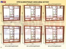 Шкаф-купе 3-х дверный ШК-4 Эверест 2500*450(600)*2400