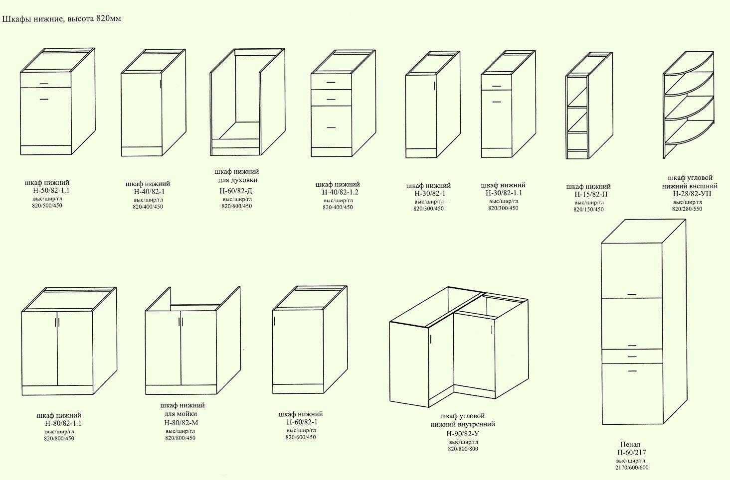 Угловой кухонный шкаф своими руками: чертежи, этапы на 93