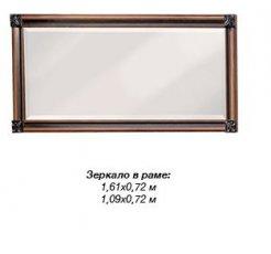 Зеркало Терра-Нова