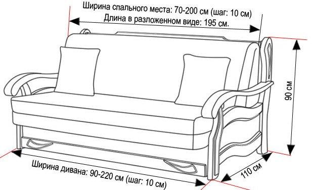 Диван Спальное Место 200 В Москве