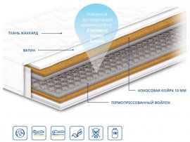 Двуспальный матрас Чемпион Кокос Форте  — 180x200 см