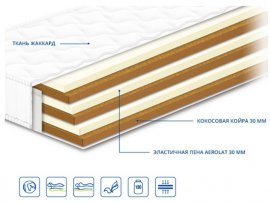 Двуспальный матрас Нео Кокос — 160x200 см