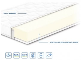 Рулонный матрас Нео — 140x190 см