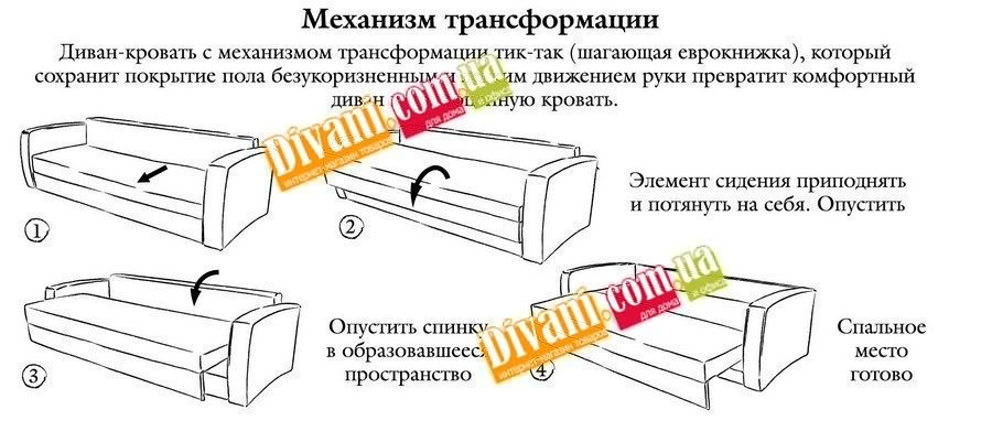 Механизм трансформации: