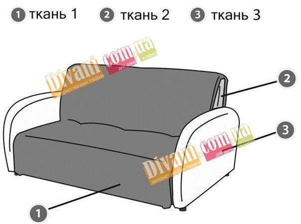 диван кровать Fusion Sunny фужн сани спальное место 150 см 8114