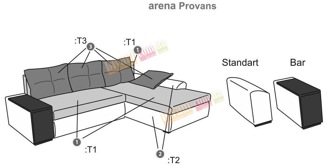 Схема расположения тканей