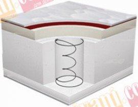 Двуспальный матрас Biotherm — 180x200 см