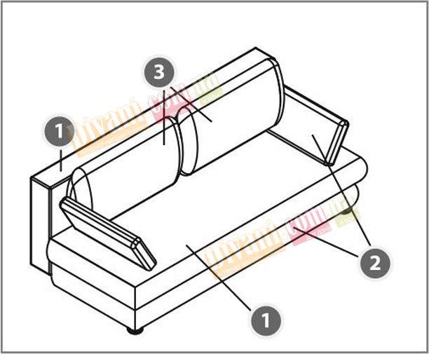 Схема выбора ткани Схема