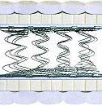 Матрас Grand B3 — ширина 120см