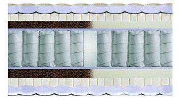 Матрас Noble — ширина 180см