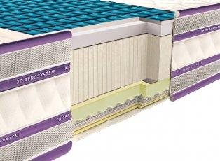 Матрас в вакуумной упаковке 3D Aerosystem Neoflex Comfogel - ширина 140см