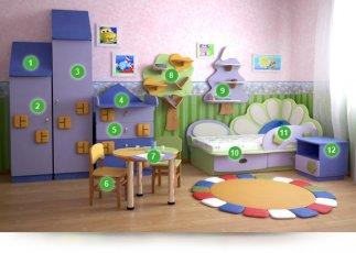 Детская спальня Лунная Сказка №2
