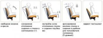 Кресло для руководителя INDIANA R HR