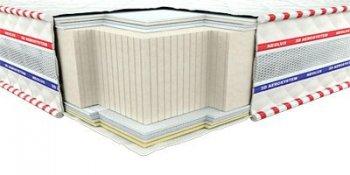 Безпружинный матрас Неолюкс 3D Галант зима-лето - ширина 140см