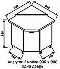 Низ мойка 900х900 одна дверь для кухни Модерн+