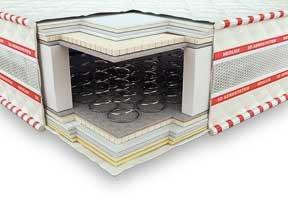 Двуспальный матрас Неолюкс 3D Лотос - 180см