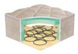 Односпальный матрас Классика 1— 120x200 см
