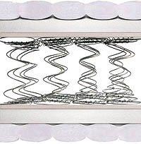 Односпальный матрас Ролл Спринг 3— 120см