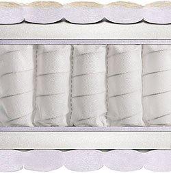 Односпальный матрас Покет— 90x200 см