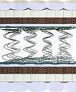 Односпальный матрас Grand B5 — 80x200 см