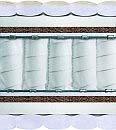 Односпальный матрас Grand S2 — 80x200 см