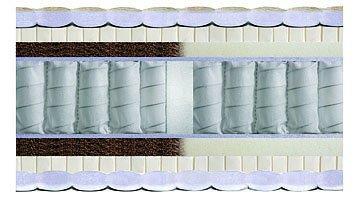 Двуспальный матрас Noble — 160x200 см