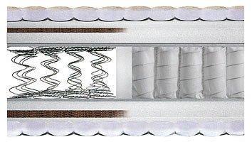 Двуспальный матрас Twin — 180см