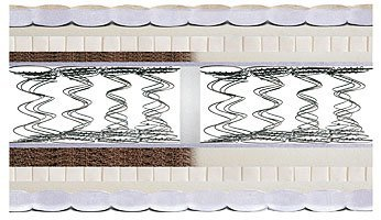 Двуспальный матрас Dual — 180x200 см