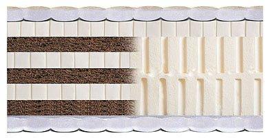 Двуспальный матрас Glorius — 160x200 см