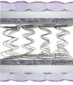Односпальный матрас Times — 80x200 см