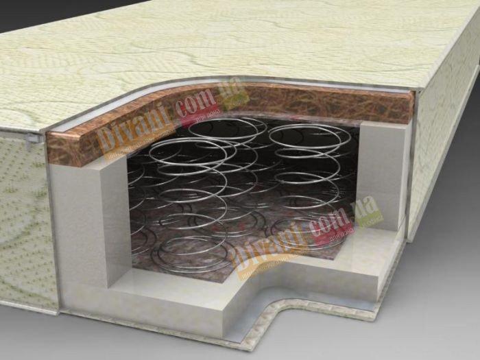 Односпальный матрас Kлассика 3 серия Классика — 120см