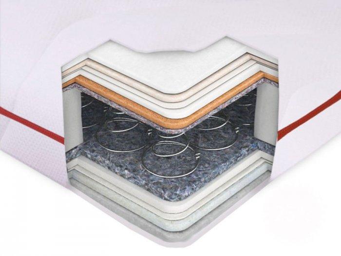 Двуспальный матрас Эксперт — 160x200 см