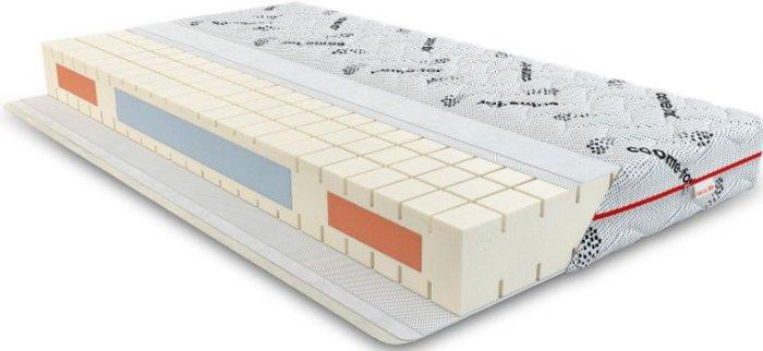 Двуспальный матрас SensoFlex (Сенсофлекс) — 180см