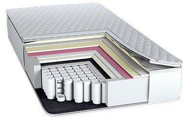 Односпальный матрас DonSon Comfort - 80см