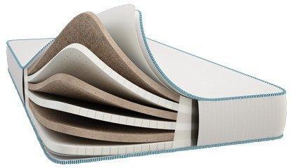 Двуспальный матрас DonSon Ecolex - 180x200 см
