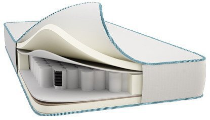 Двуспальный матрас DonSon Smart Plus - 180см