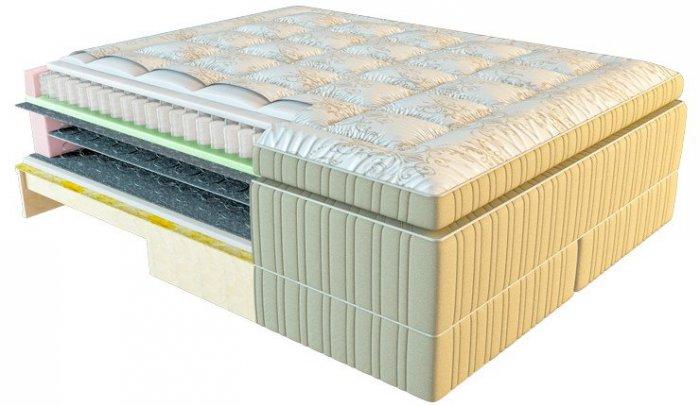 Двуспальный матрас American Dream Lincoln — 180x200см