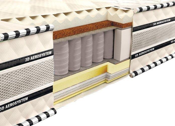 Двуспальный матрас Неолюкс Магнат мемори латекс-кокос 3D - 160см