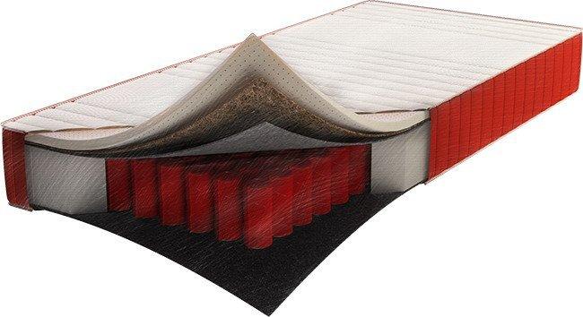 Двуспальный матрас Sleep&Fly Uno XXXL — 150x200 см