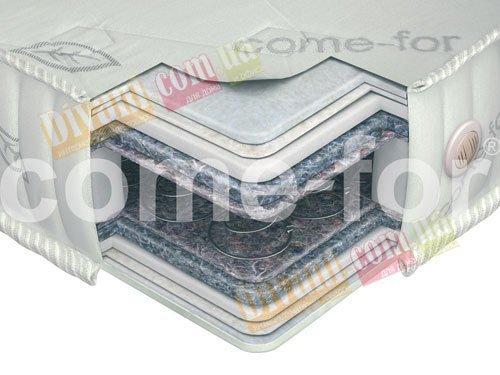 Односпальный матрас Карэ — 90x200 см