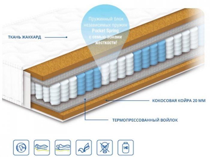 Полуторный матрас Роберт — 140x200 см