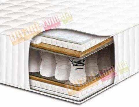 Двуспальный матрас Катрин — 150x200 см