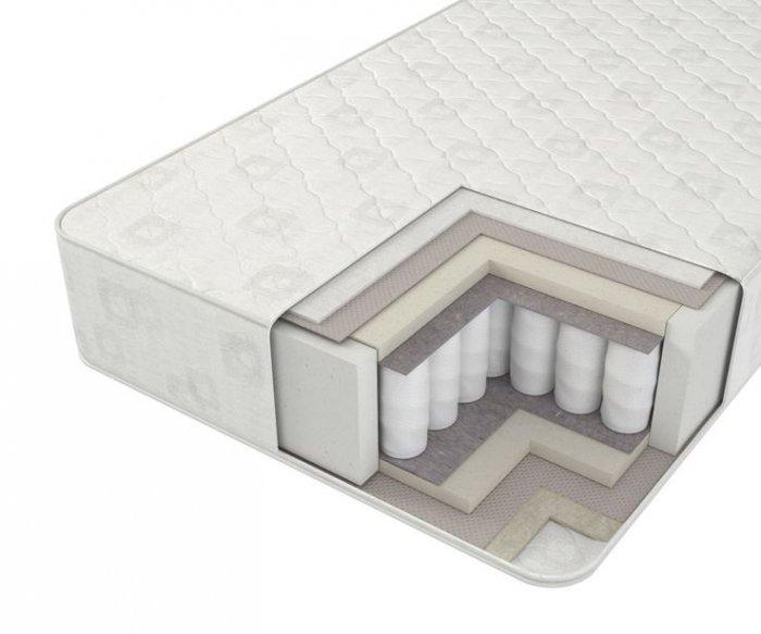 Двуспальный матрас Луксор — 200см