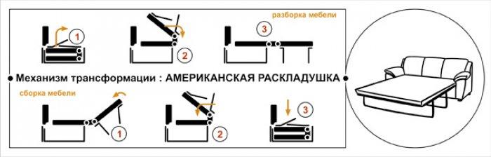 Как сделать прихожую панелями пвх