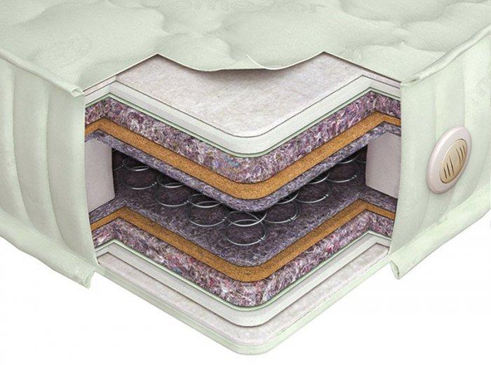 Двуспальный матрас Санрайс — 150см