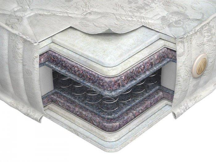 Односпальный матрас Релакс+ — 90x200 см